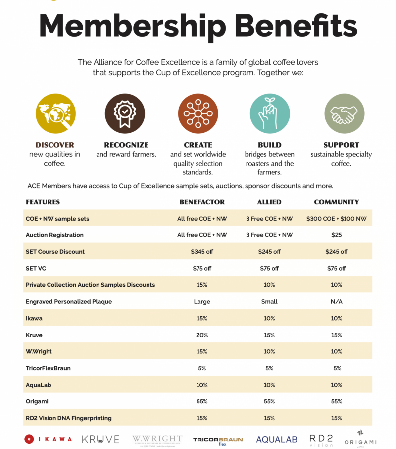 ace-member-benefits-page